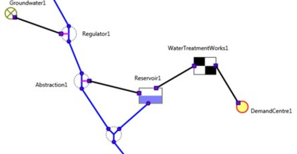 A typical Hydro-Logic® Aquator water supply and demand model
